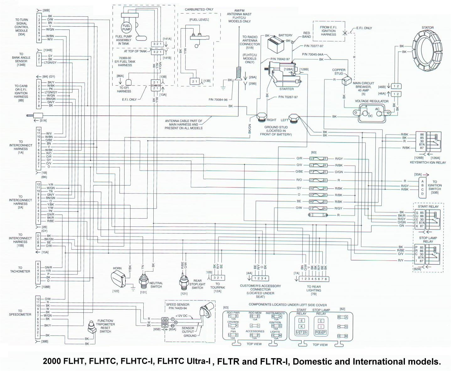 2000flh harley flh wiring harness diagram harley radio wiring wiring harley radio wiring harness at readyjetset.co
